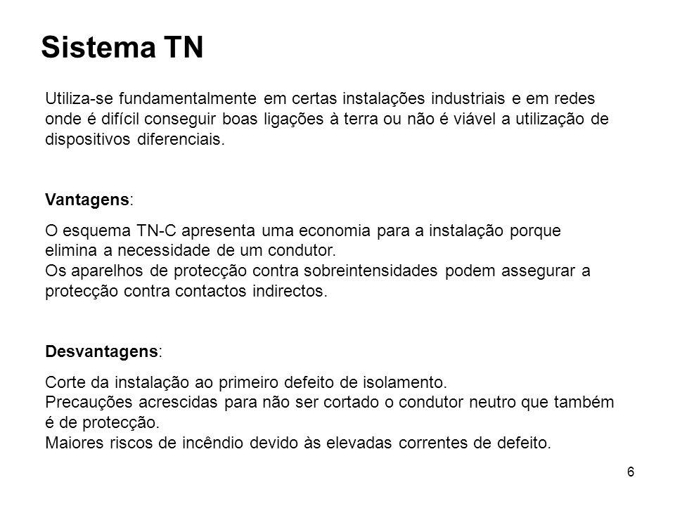 Sistema TN