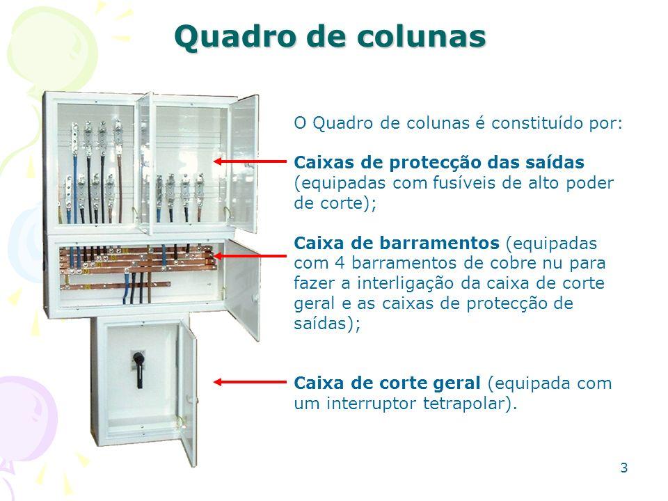Quadro de colunas O Quadro de colunas é constituído por: