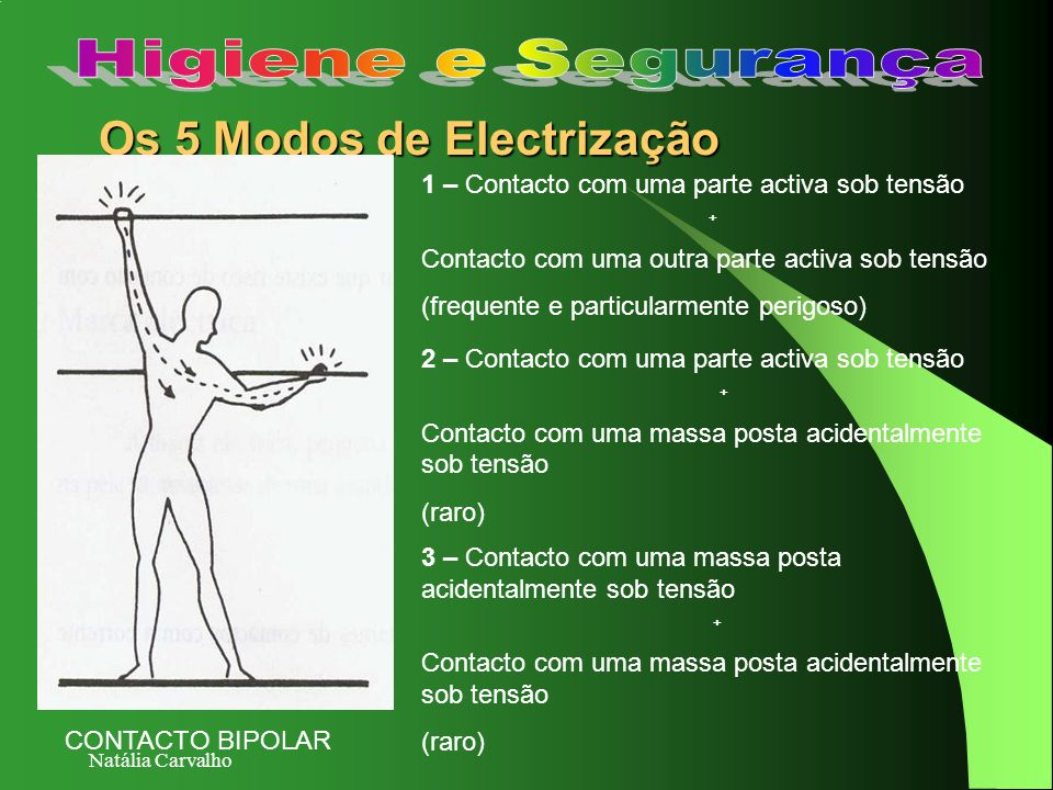 Os 5 Modos de Electrização