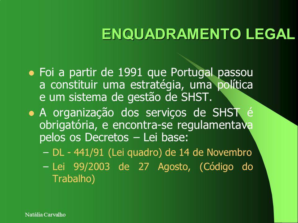 ENQUADRAMENTO LEGAL Foi a partir de 1991 que Portugal passou a constituir uma estratégia, uma política e um sistema de gestão de SHST.