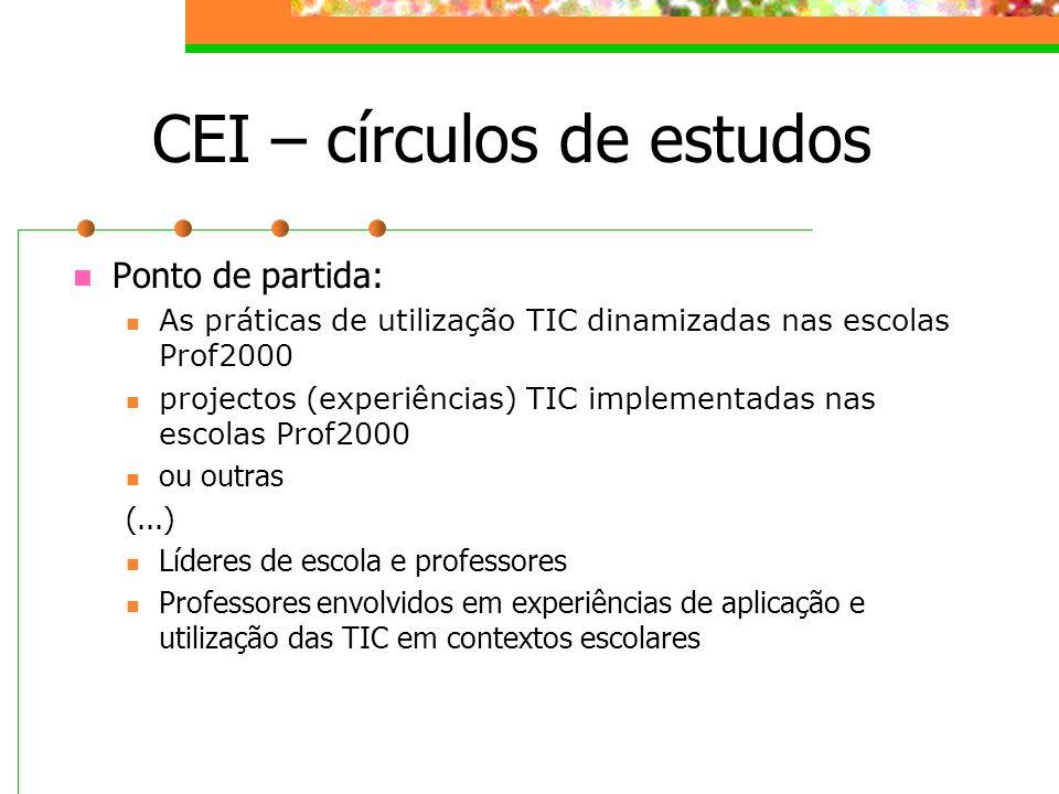 CEI – círculos de estudos