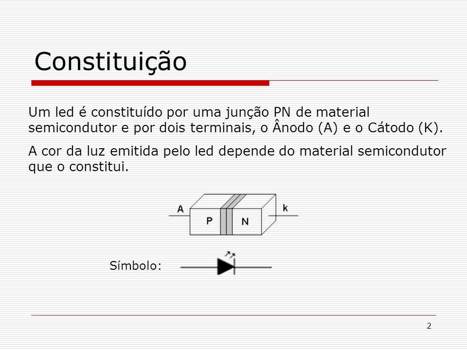 ConstituiçãoUm led é constituído por uma junção PN de material semicondutor e por dois terminais, o Ânodo (A) e o Cátodo (K).
