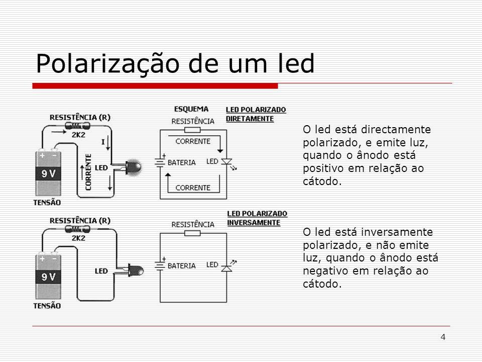 Polarização de um led O led está directamente polarizado, e emite luz, quando o ânodo está positivo em relação ao cátodo.