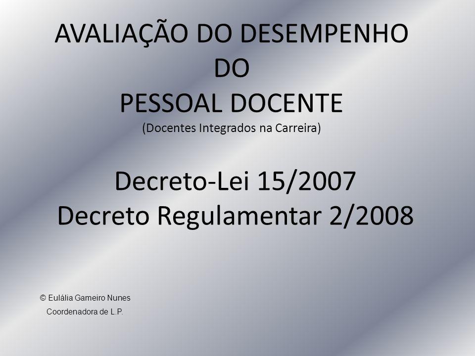Decreto Regulamentar 2/2008