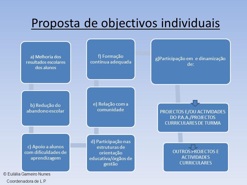 Proposta de objectivos individuais