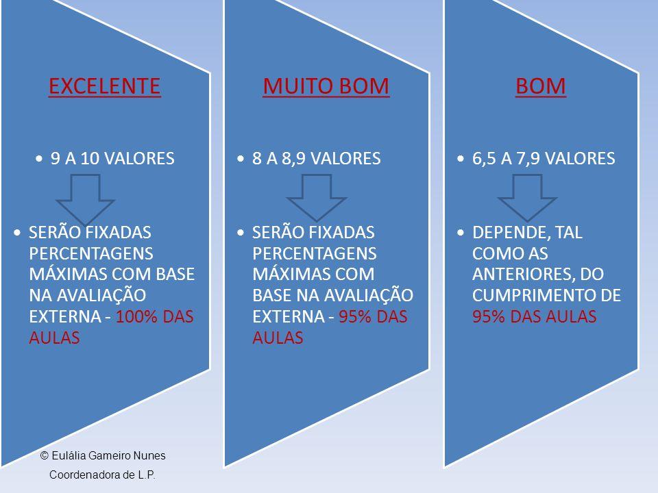 © Eulália Gameiro Nunes Coordenadora de L.P.