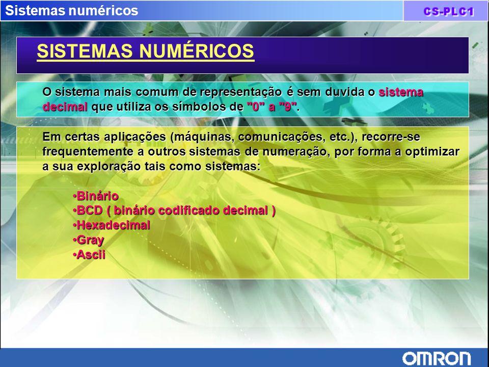 SISTEMAS NUMÉRICOS Sistemas numéricos