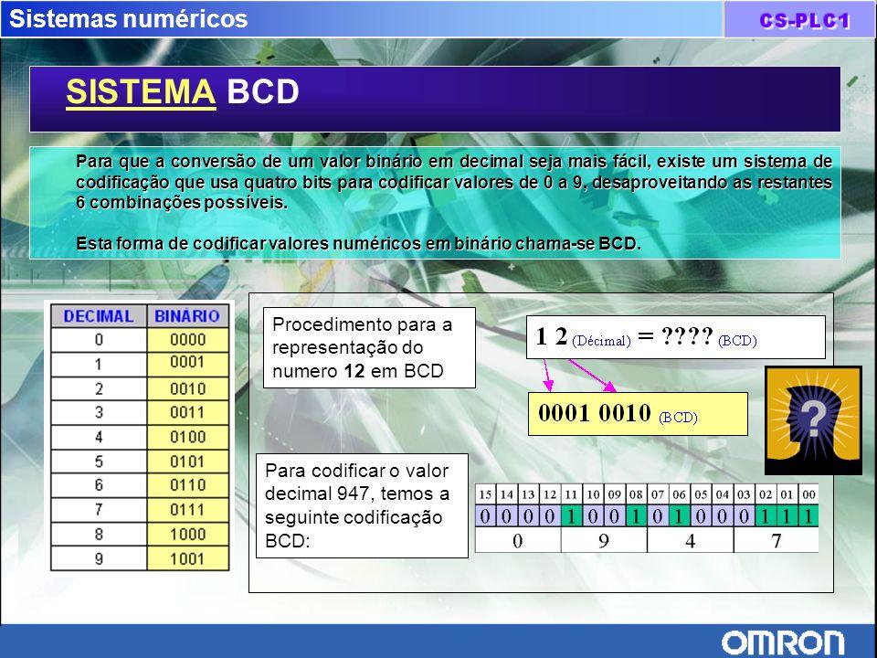 SISTEMA BCD Sistemas numéricos