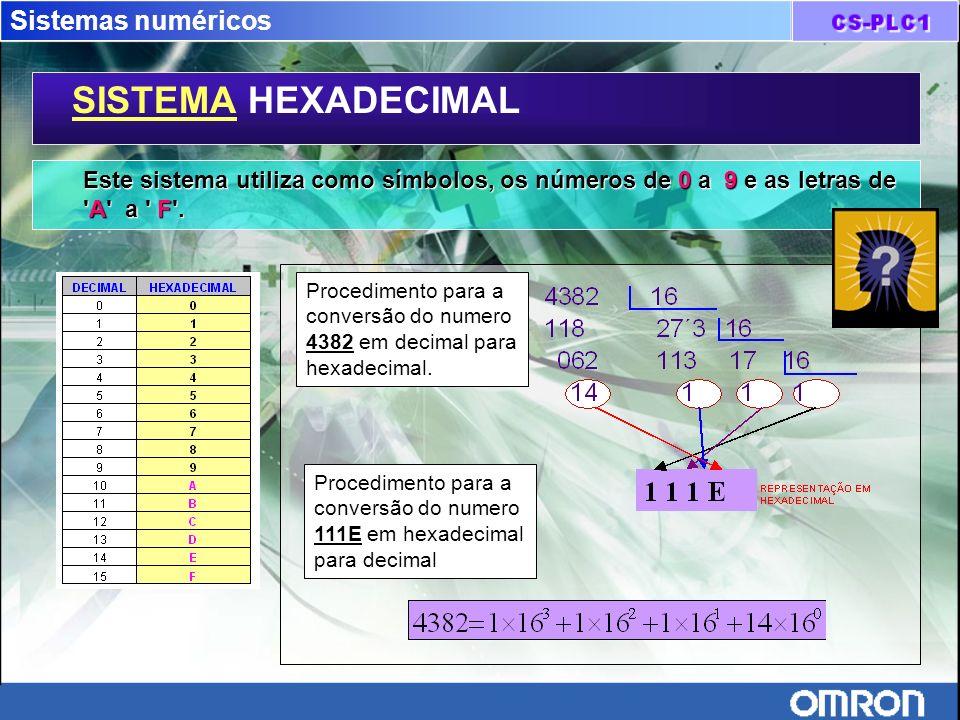 SISTEMA HEXADECIMAL Sistemas numéricos