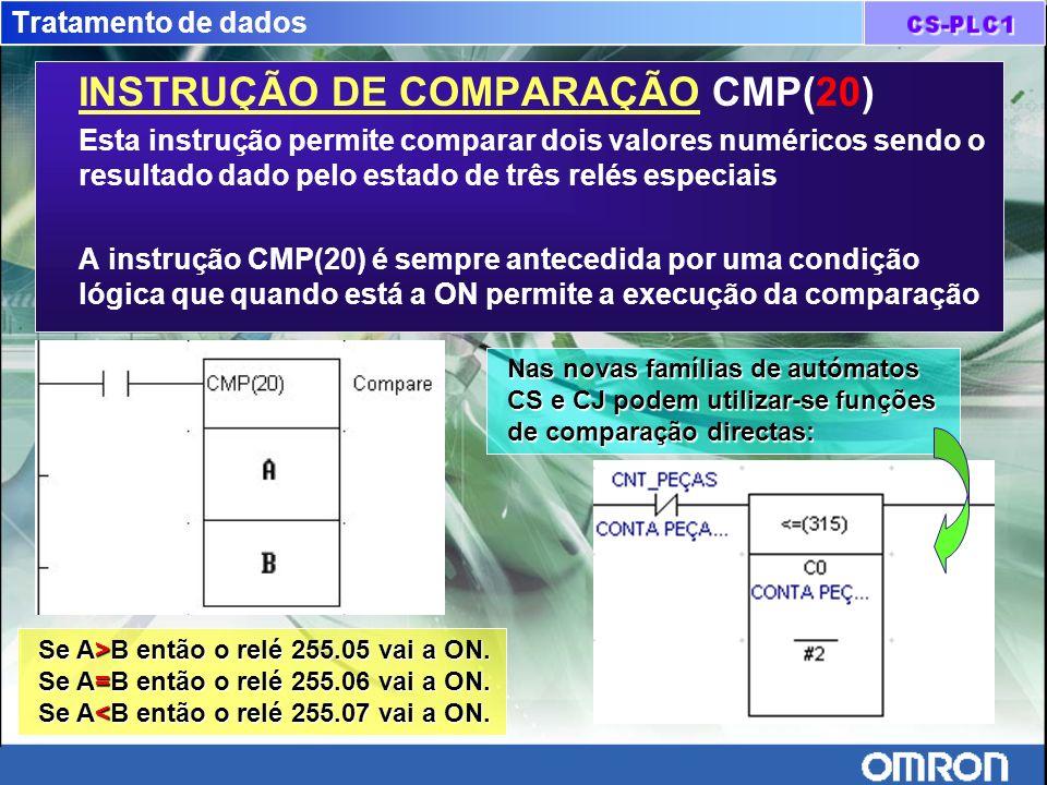 INSTRUÇÃO DE COMPARAÇÃO CMP(20)