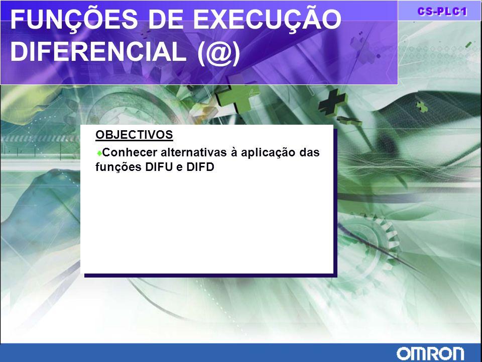 FUNÇÕES DE EXECUÇÃO DIFERENCIAL (@)