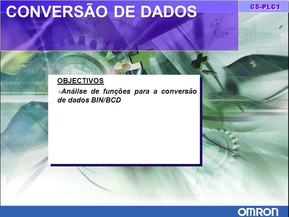 OBJECTIVOS Análise de funções para a conversão de dados BIN/BCD