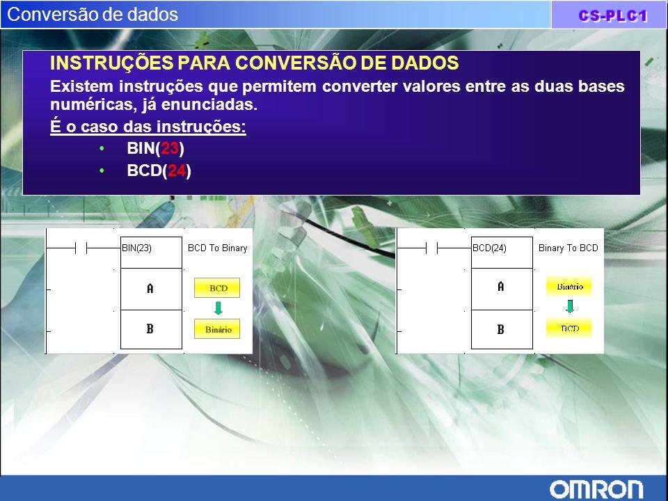 INSTRUÇÕES PARA CONVERSÃO DE DADOS