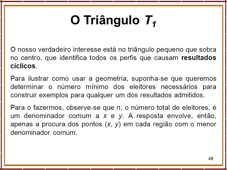 O Triângulo T1