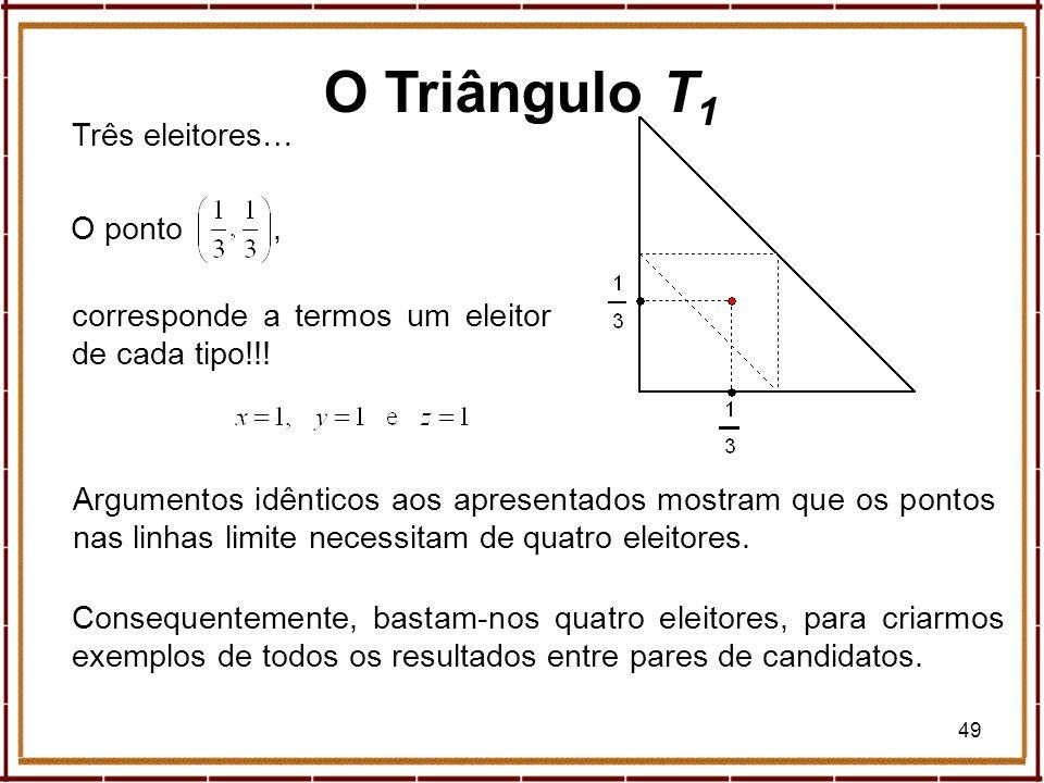 O Triângulo T1 Três eleitores… O ponto ,