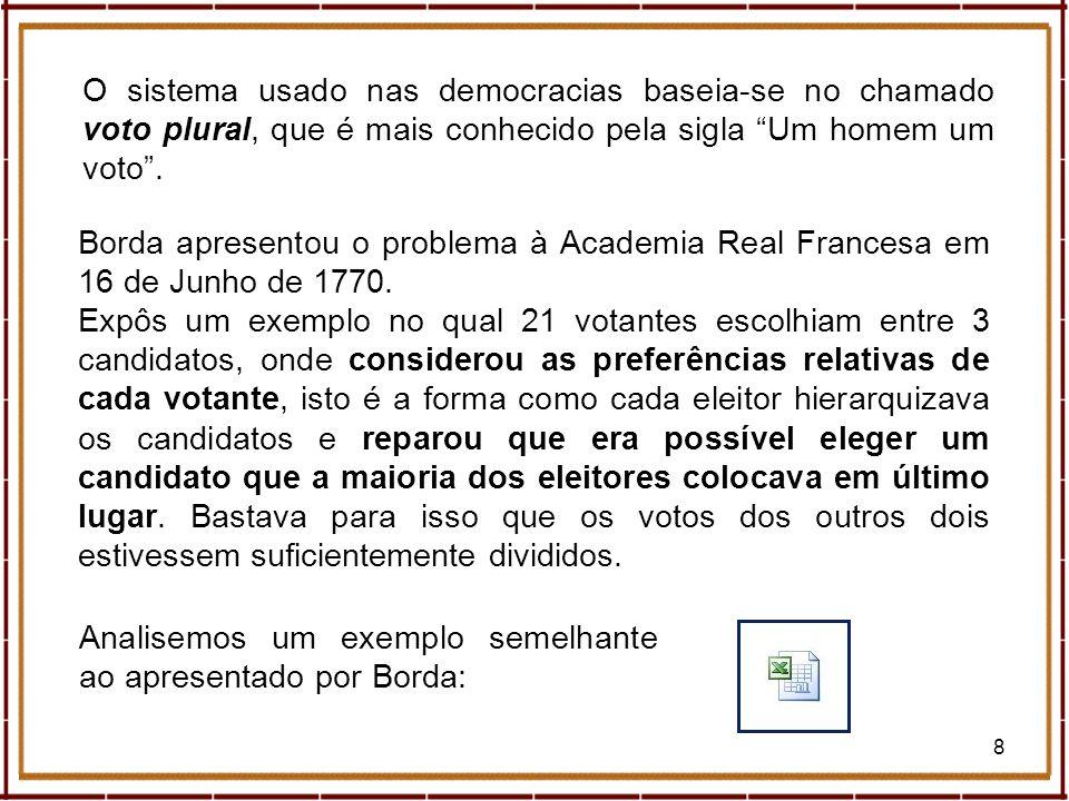 O sistema usado nas democracias baseia-se no chamado voto plural, que é mais conhecido pela sigla Um homem um voto .