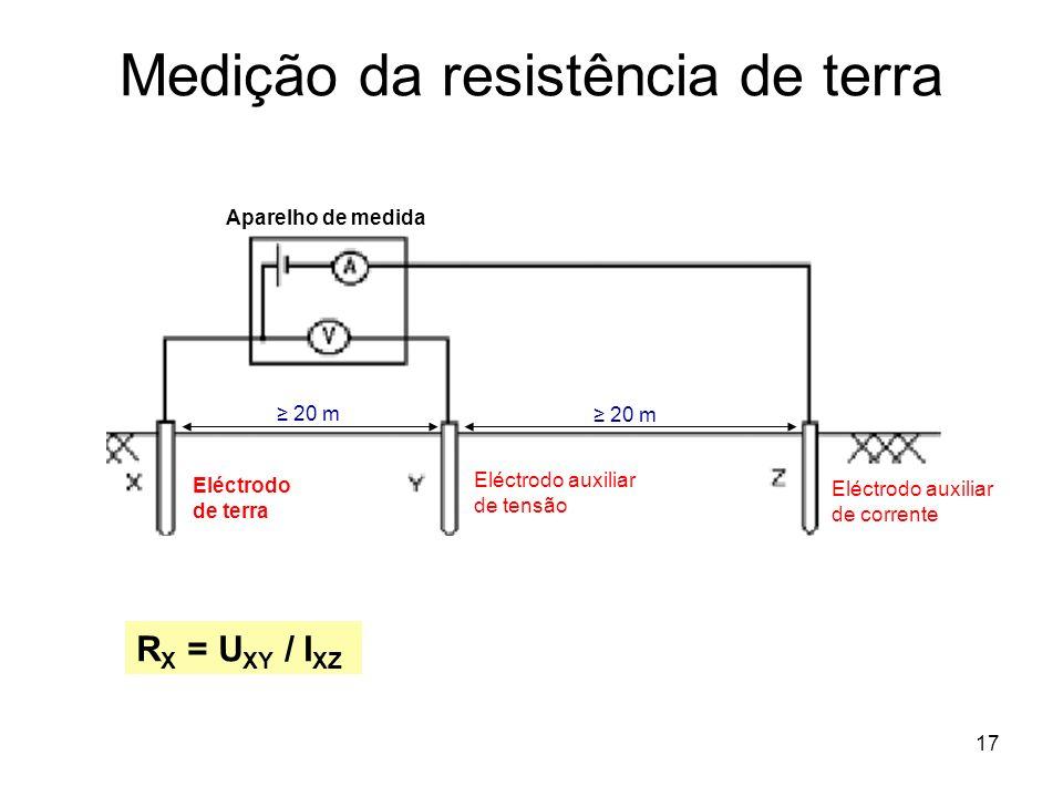 Medição da resistência de terra