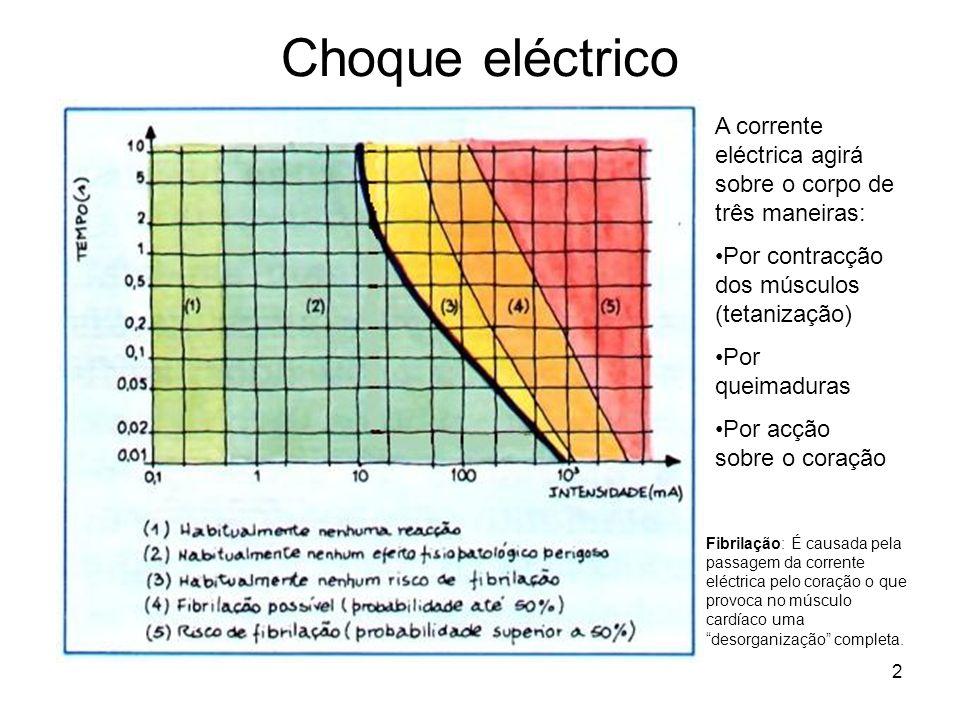 Choque eléctrico A corrente eléctrica agirá sobre o corpo de três maneiras: Por contracção dos músculos (tetanização)