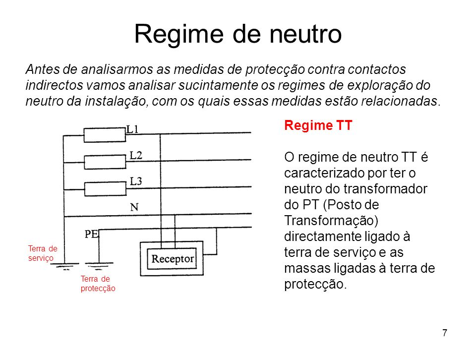 Regime de neutro