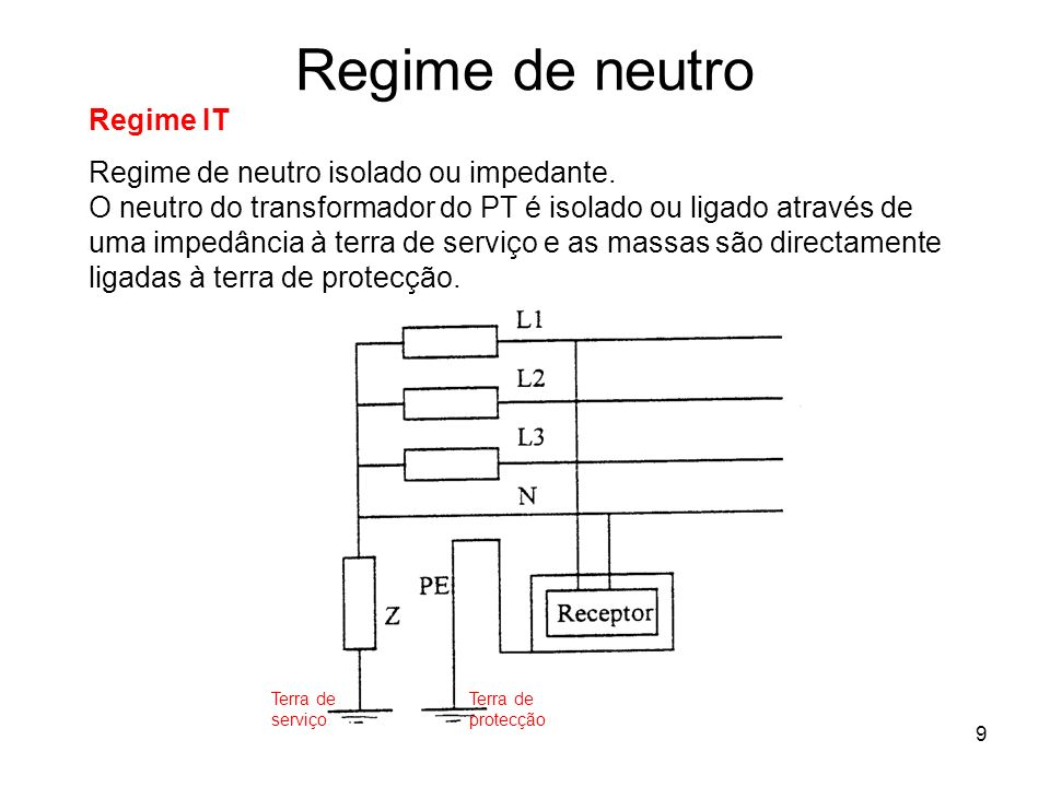 Regime de neutro Regime IT