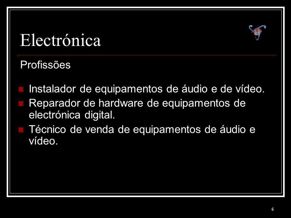 Electrónica Profissões Instalador de equipamentos de áudio e de vídeo.