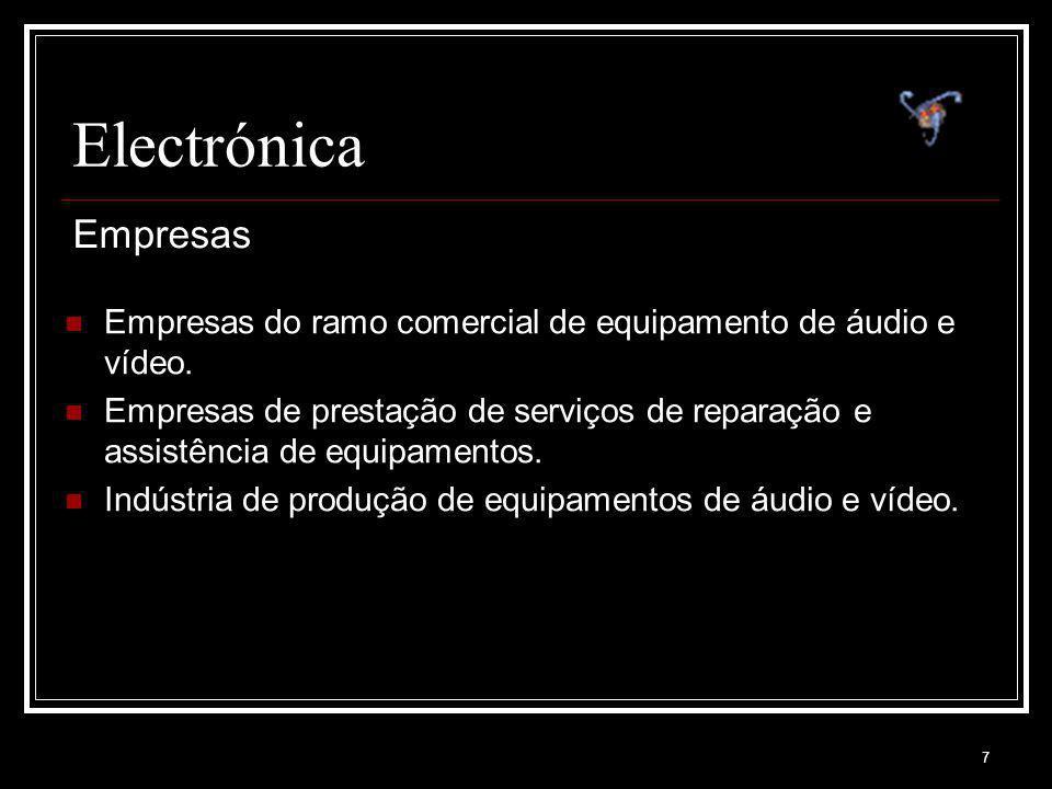 Electrónica Empresas. Empresas do ramo comercial de equipamento de áudio e vídeo.