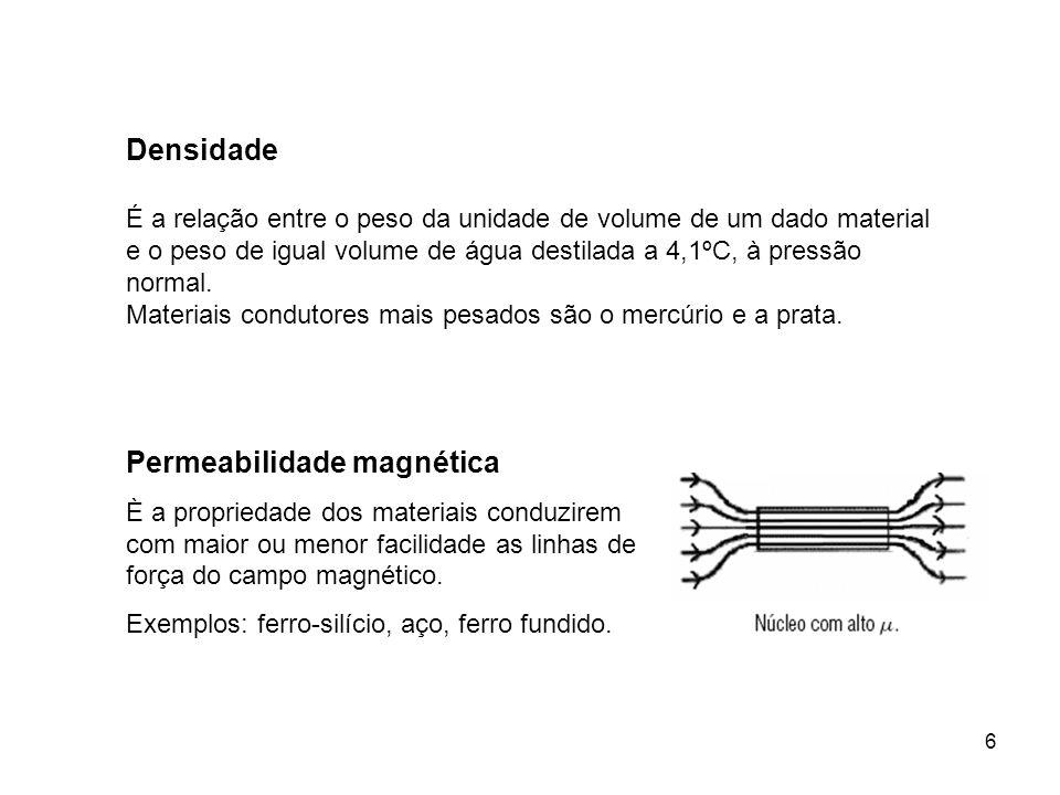 Permeabilidade magnética