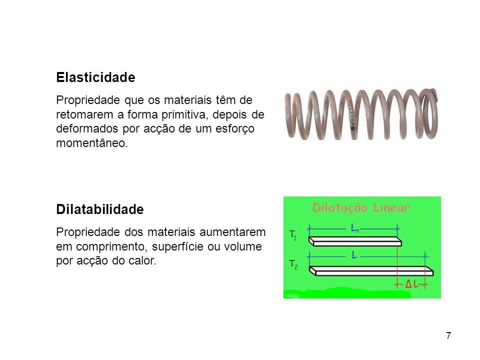 Elasticidade Dilatabilidade