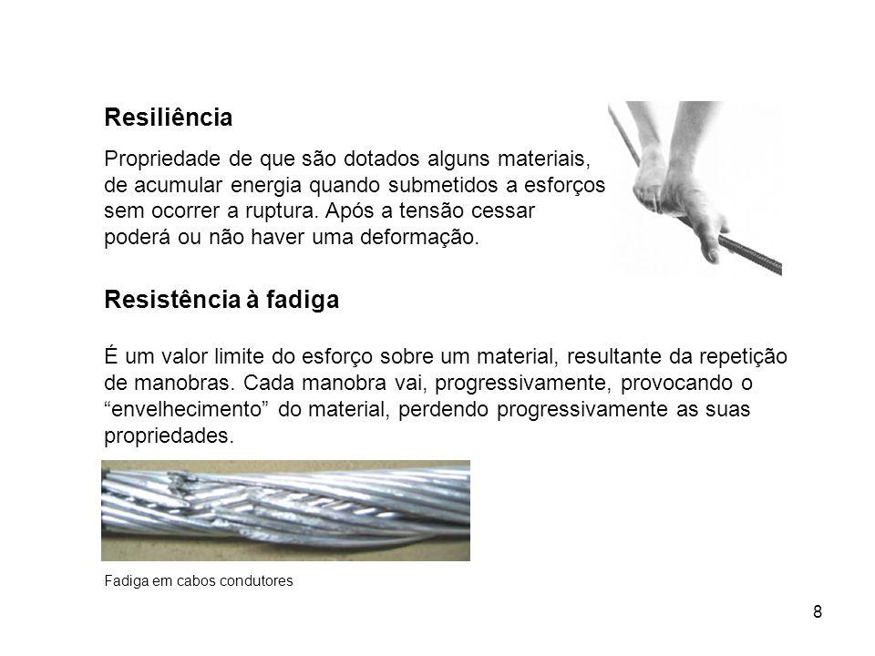 Resiliência Resistência à fadiga