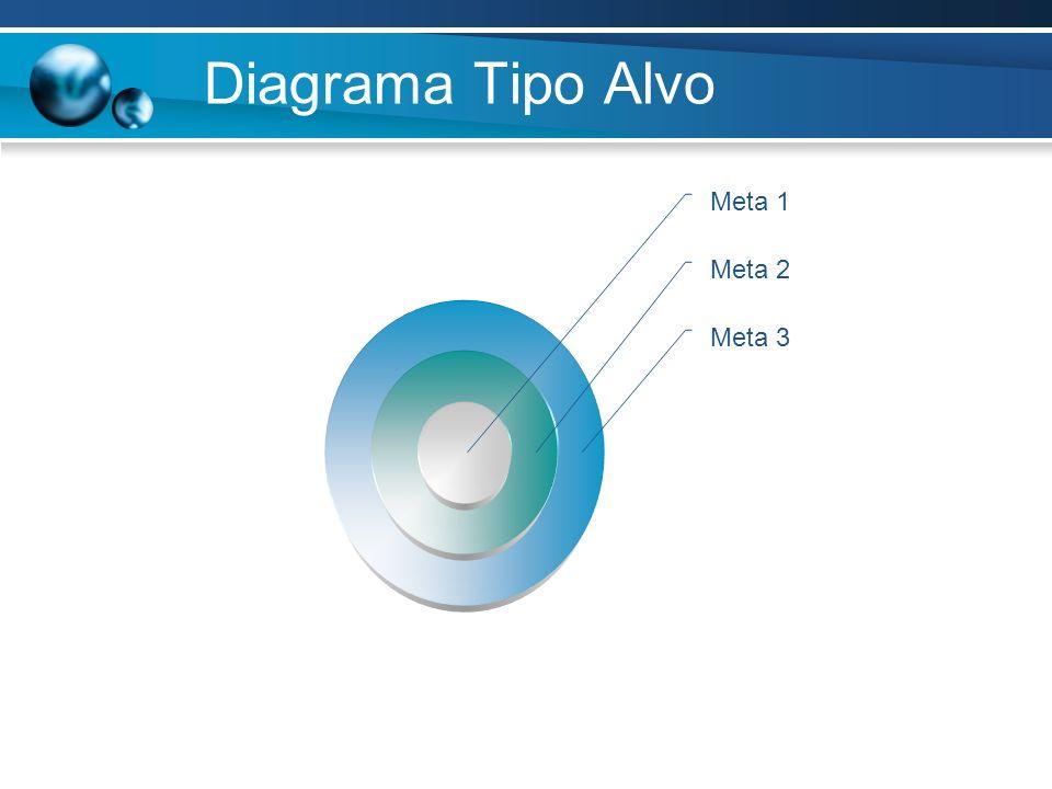 Diagrama Tipo Alvo