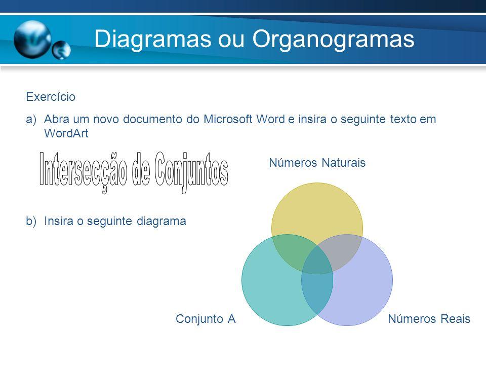 Diagramas ou Organogramas