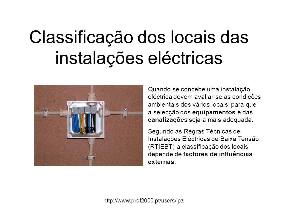 Classificação dos locais das instalações eléctricas