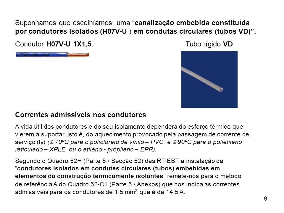 Condutor H07V-U 1X1,5. Tubo rígido VD