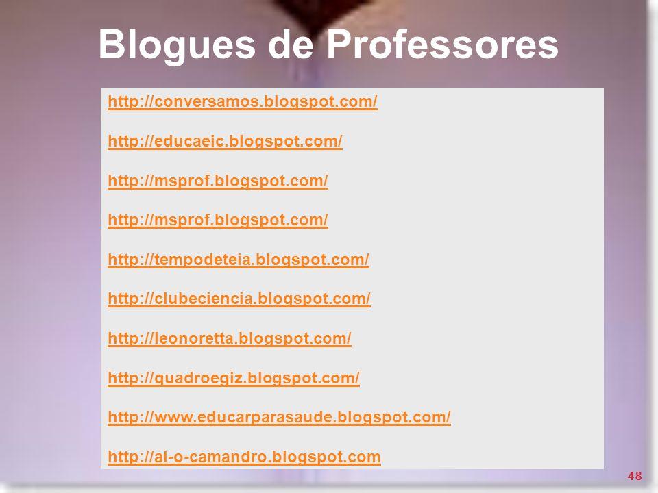 Blogues de Professores
