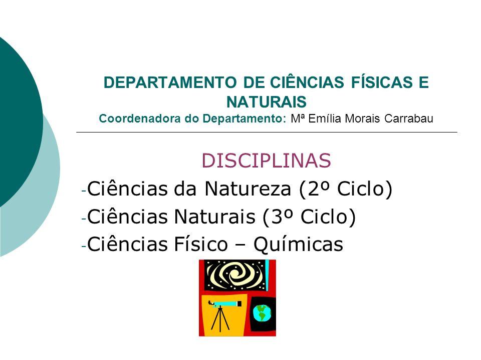 Ciências da Natureza (2º Ciclo) Ciências Naturais (3º Ciclo)