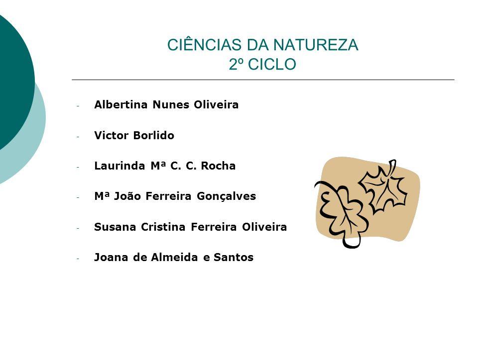 CIÊNCIAS DA NATUREZA 2º CICLO