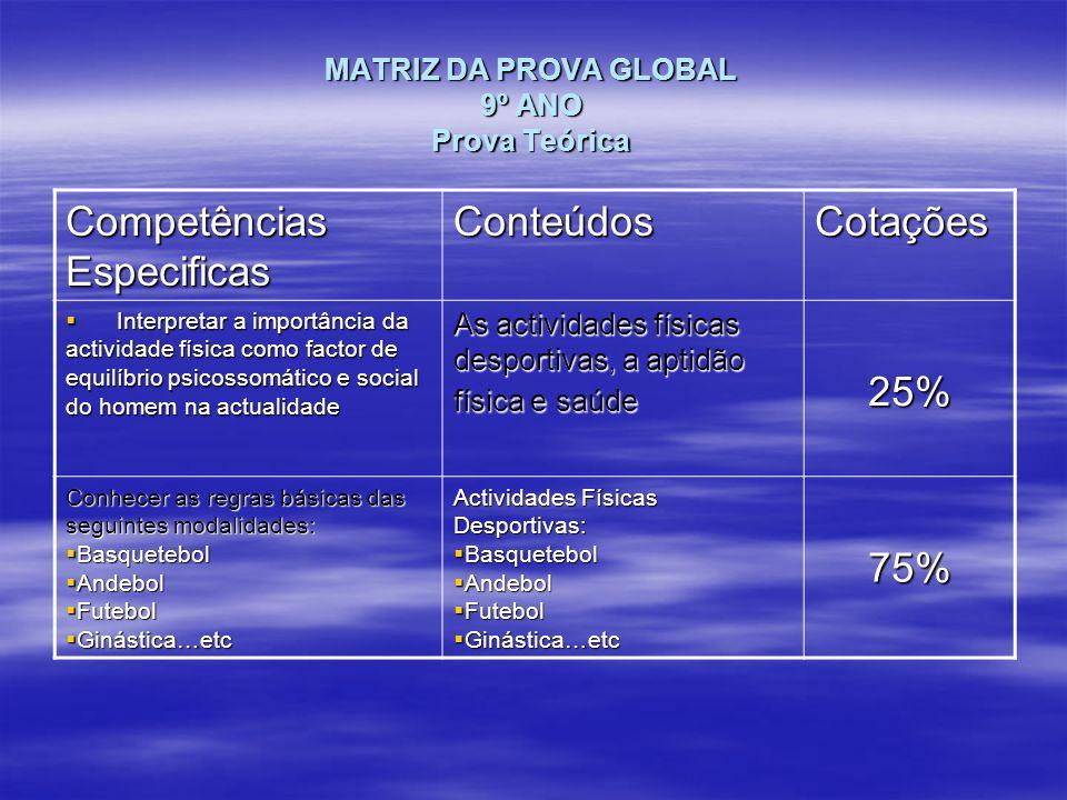 MATRIZ DA PROVA GLOBAL 9º ANO Prova Teórica