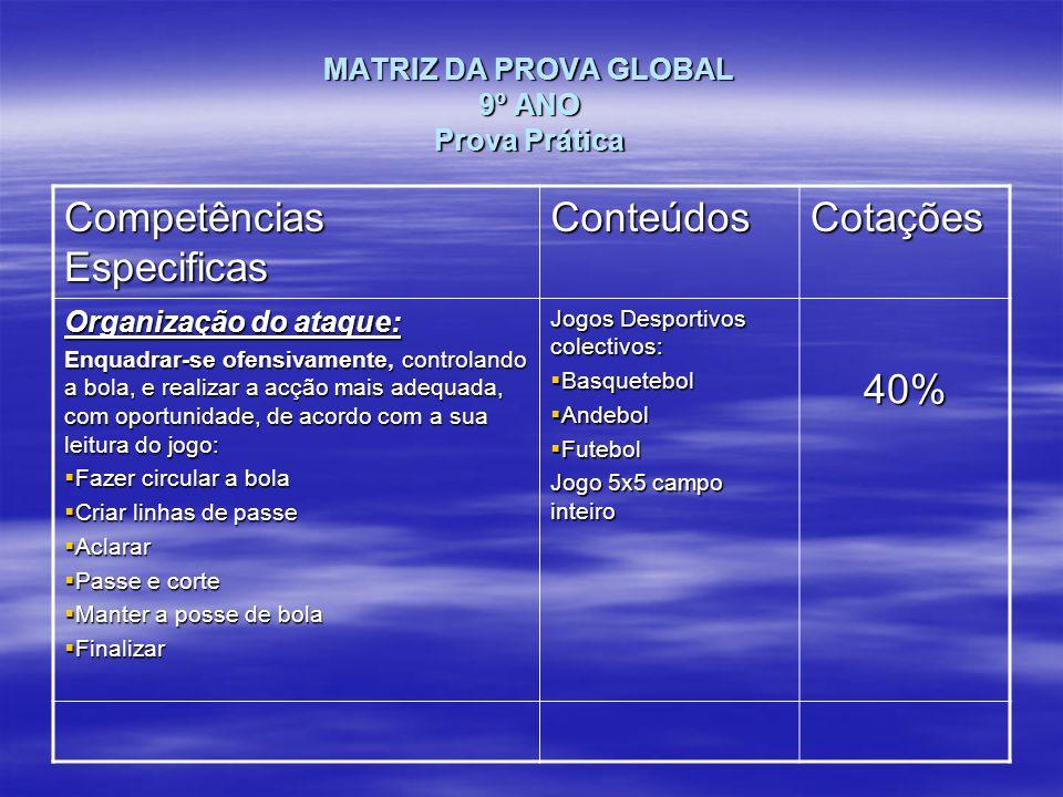 MATRIZ DA PROVA GLOBAL 9º ANO Prova Prática