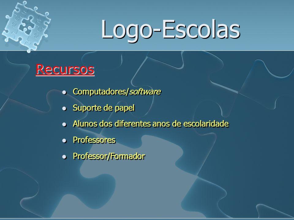 Logo-Escolas Recursos Computadores/software Suporte de papel