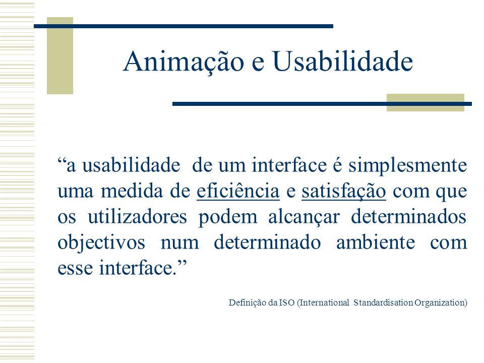 Animação e Usabilidade