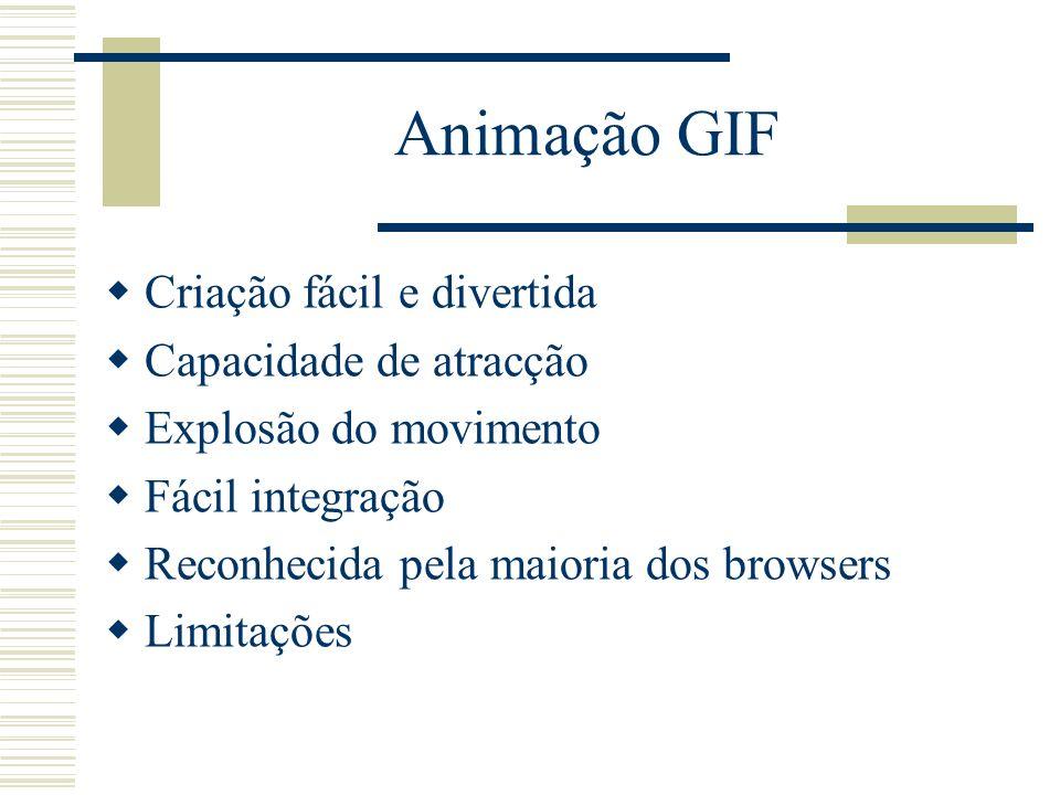 Animação GIF Criação fácil e divertida Capacidade de atracção