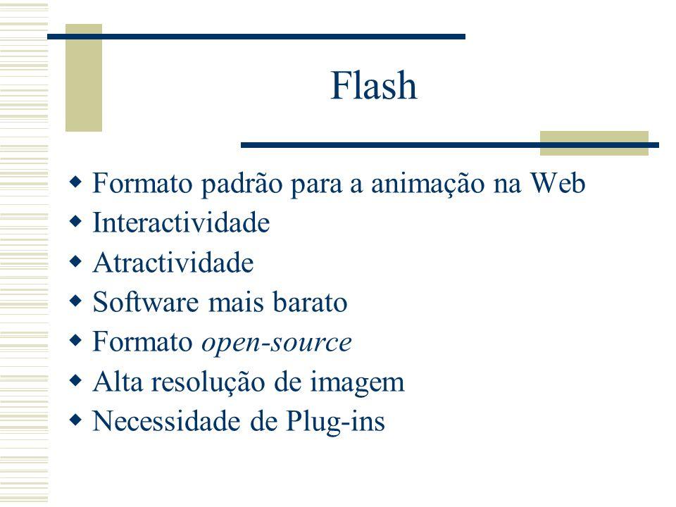 Flash Formato padrão para a animação na Web Interactividade