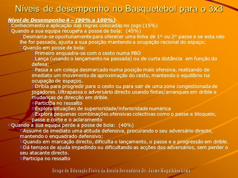 Níveis de desempenho no Basquetebol para o 3x3