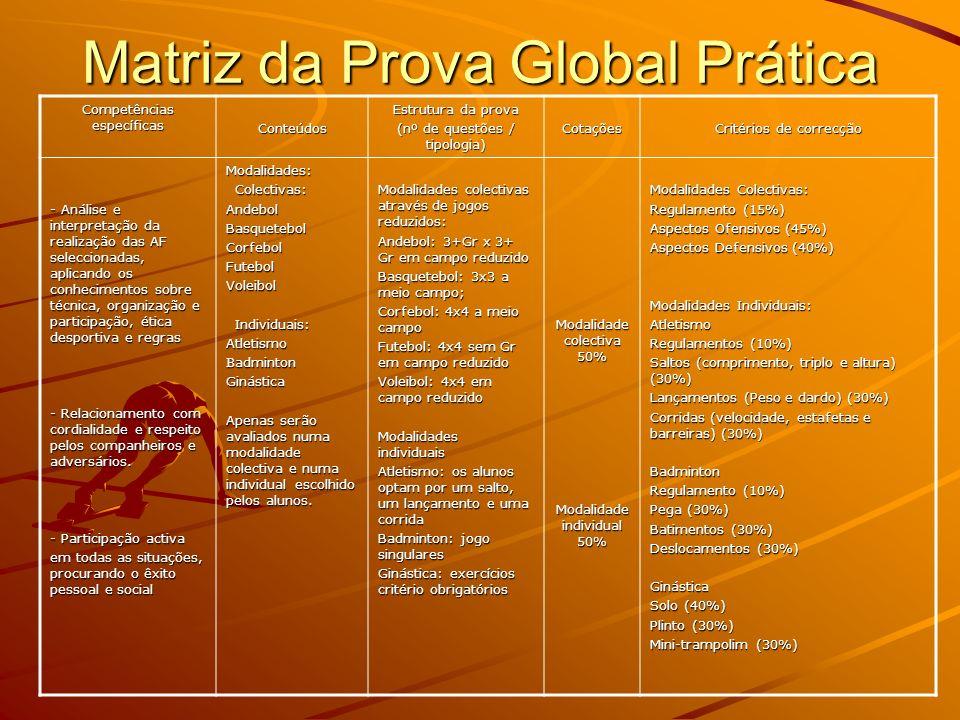 Matriz da Prova Global Prática