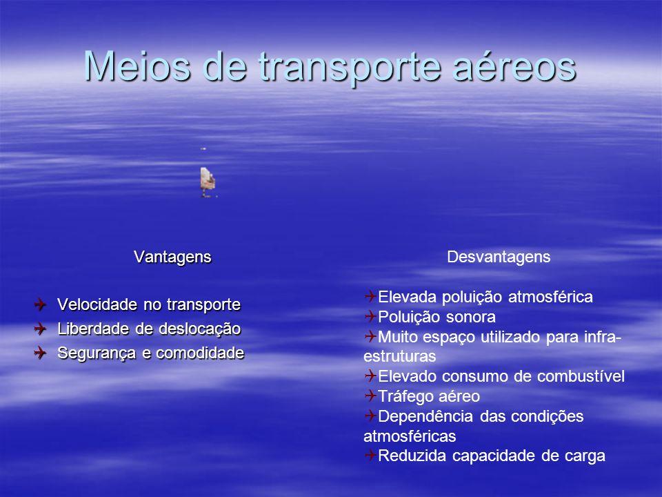 Meios de transporte aéreos