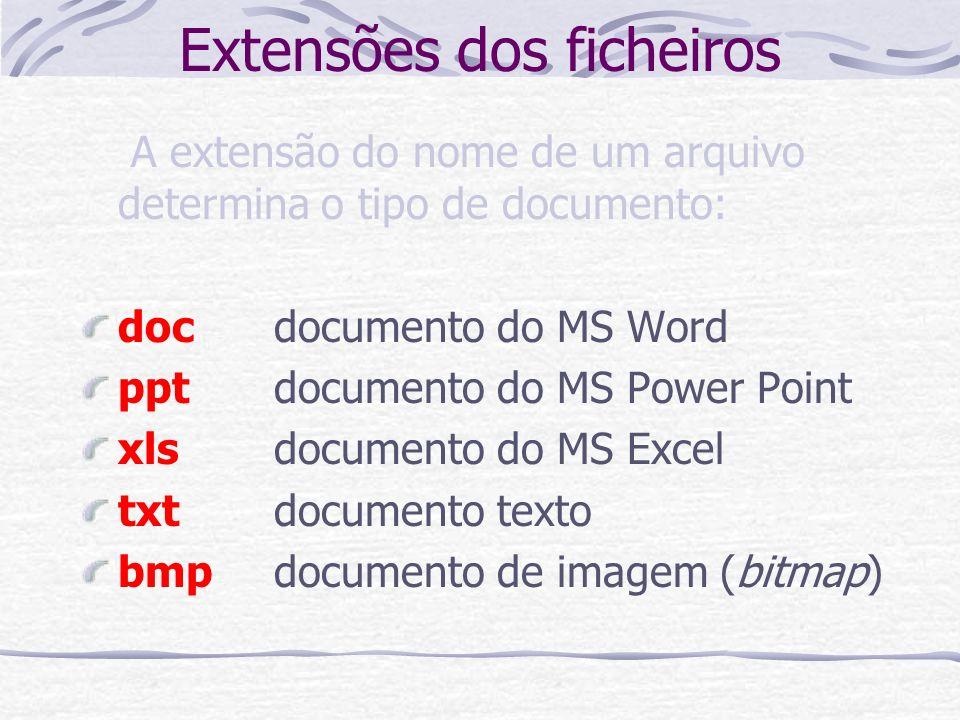 Extensões dos ficheiros