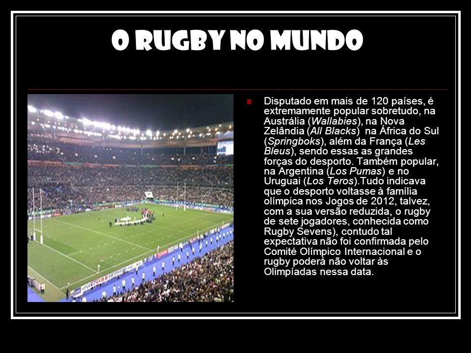 O rugby no mundo