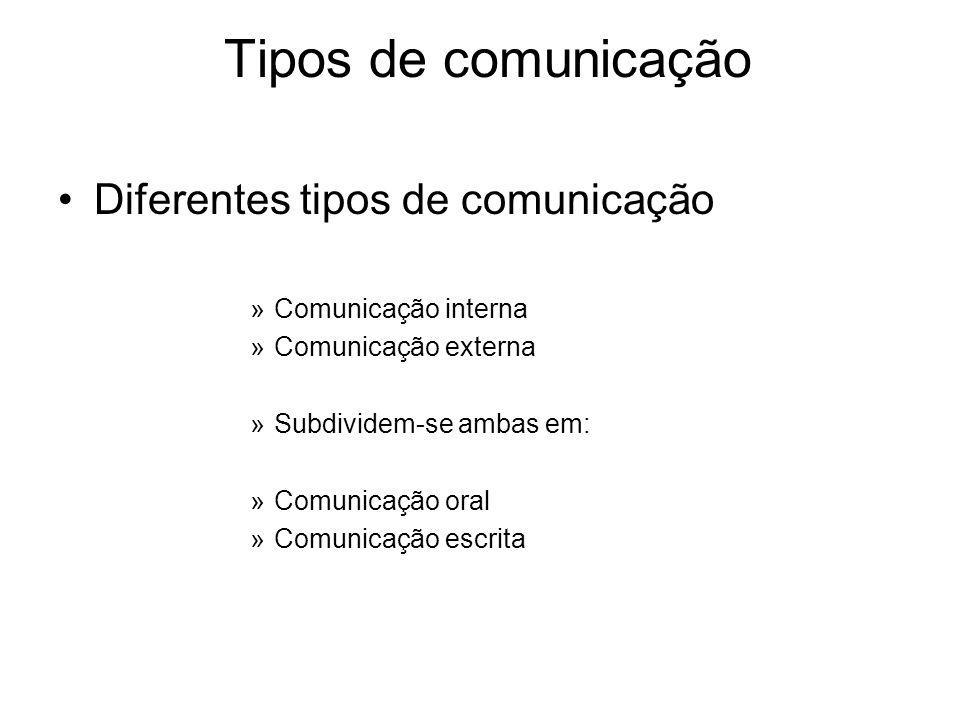 Tipos de comunicação Diferentes tipos de comunicação