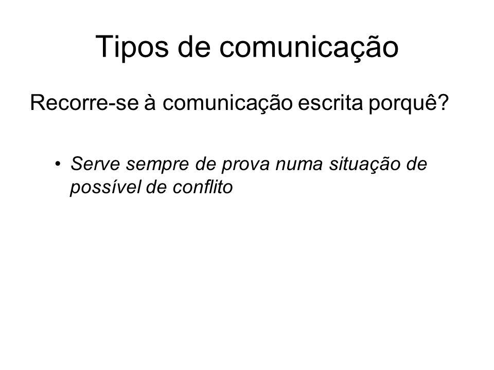 Tipos de comunicação Recorre-se à comunicação escrita porquê