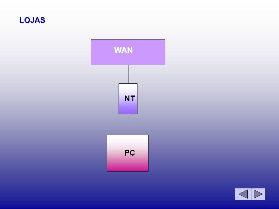 LOJAS WAN NT PC